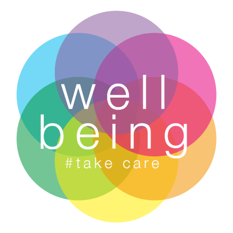 Well Being - Well Being Programme for Parents