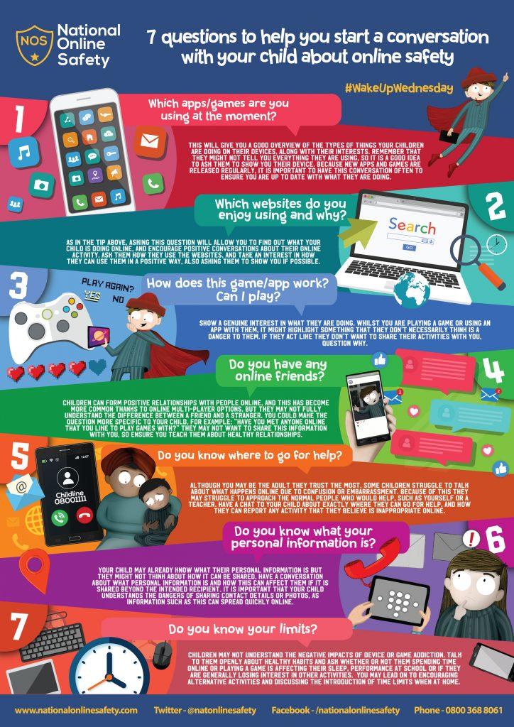 7 Conversation Topics November 18 724x1024 - Internet Safety Guides