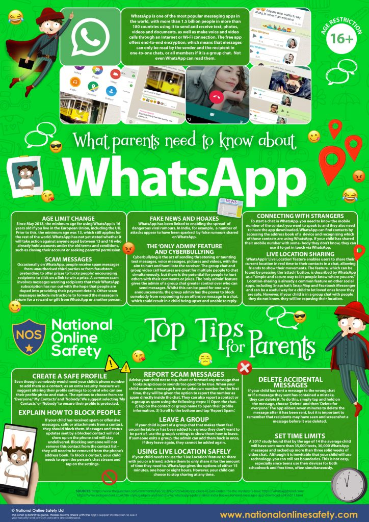 WhatsApp Parents Guide 724x1024 - Internet Safety Guides